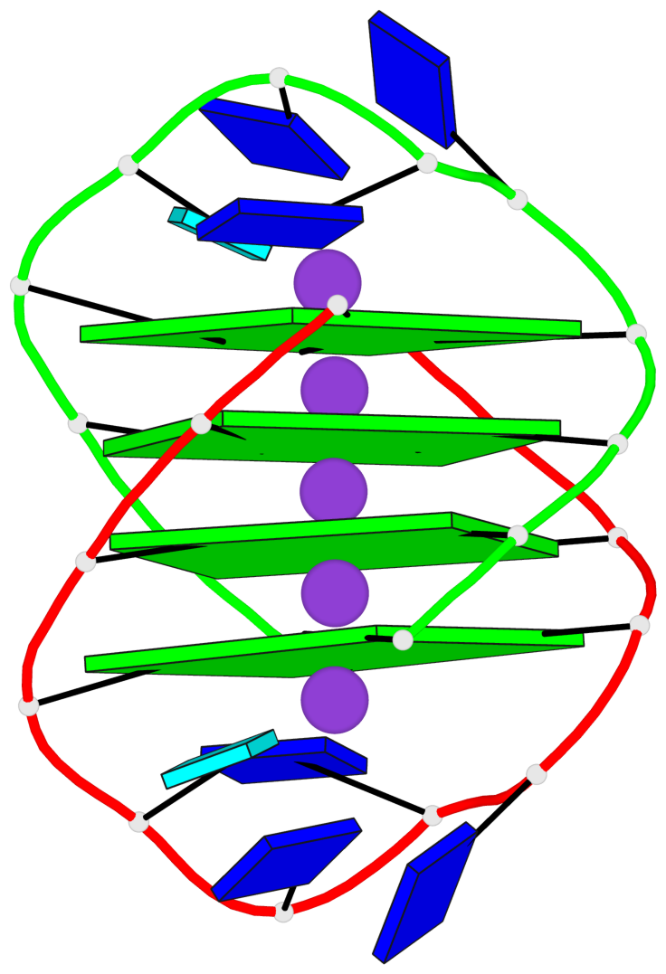 3DNA-DSSR cartoon-block schematic for PDB entry 1jpq, rendered with PyMOL